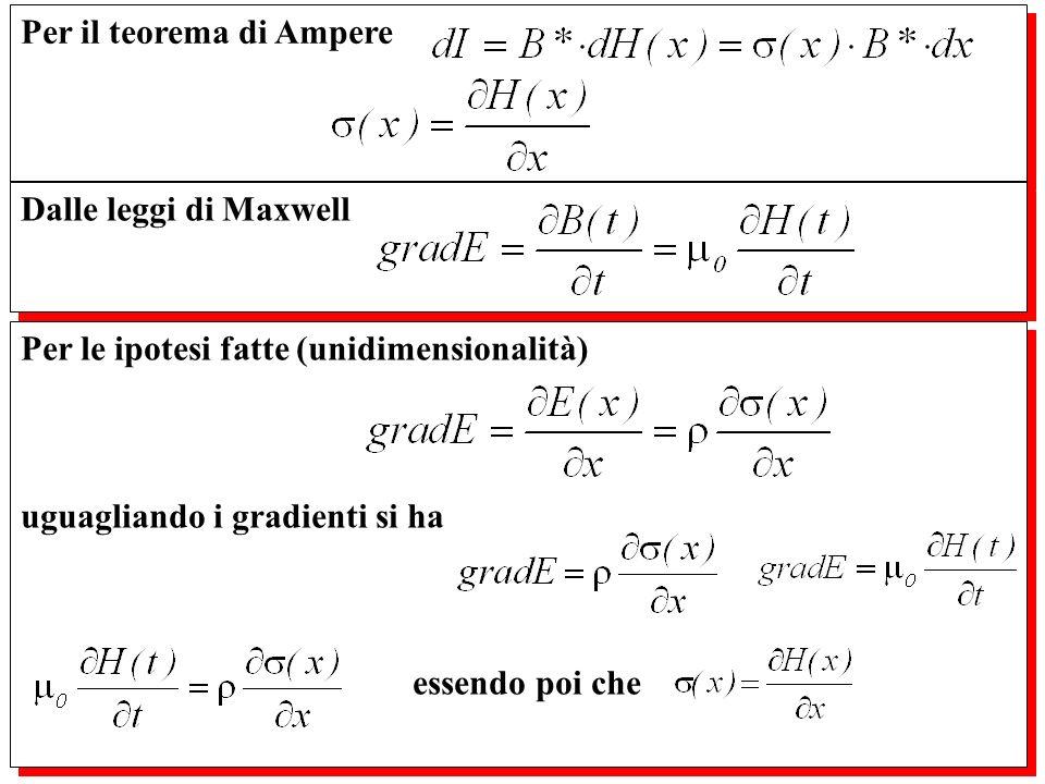 Per il teorema di Ampere