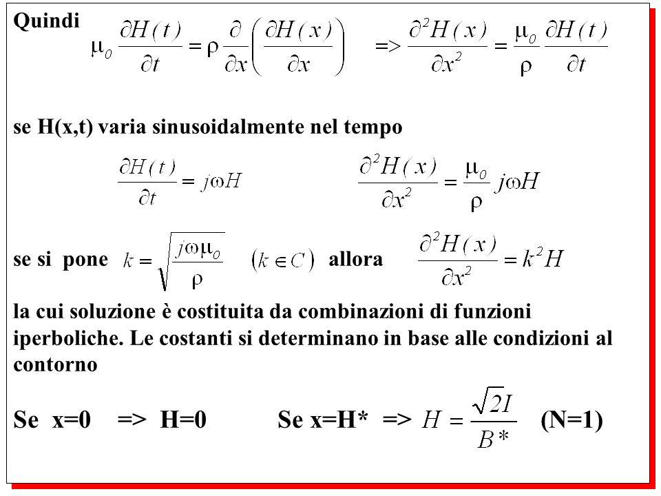 Se x=0 => H=0 Se x=H* => (N=1)