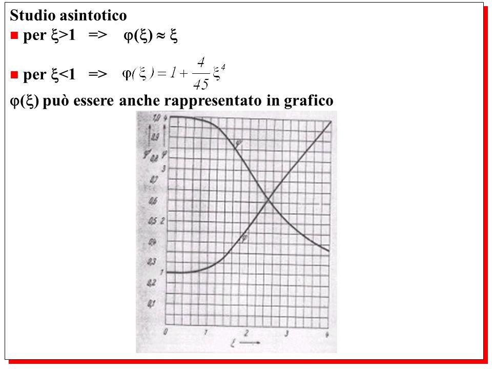 Studio asintotico per >1 => ()   per <1 => () può essere anche rappresentato in grafico.