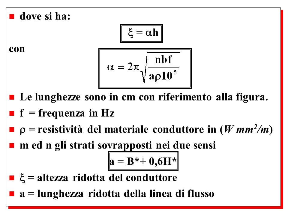 dove si ha: = h. con. Le lunghezze sono in cm con riferimento alla figura. f = frequenza in Hz.