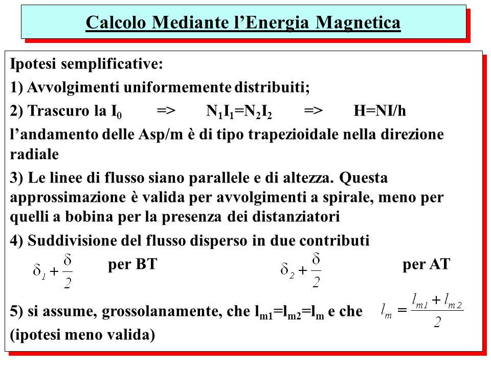 Calcolo Mediante l'Energia Magnetica