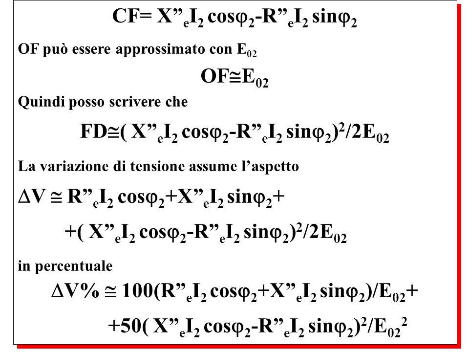 CF= X eI2 cos2-R eI2 sin2 OFE02 FD( X eI2 cos2-R eI2 sin2)2/2E02