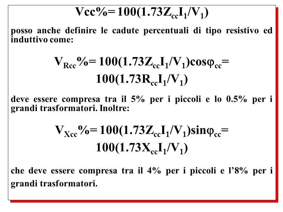 VRcc%= 100(1.73ZccI1/V1)coscc= 100(1.73RccI1/V1)
