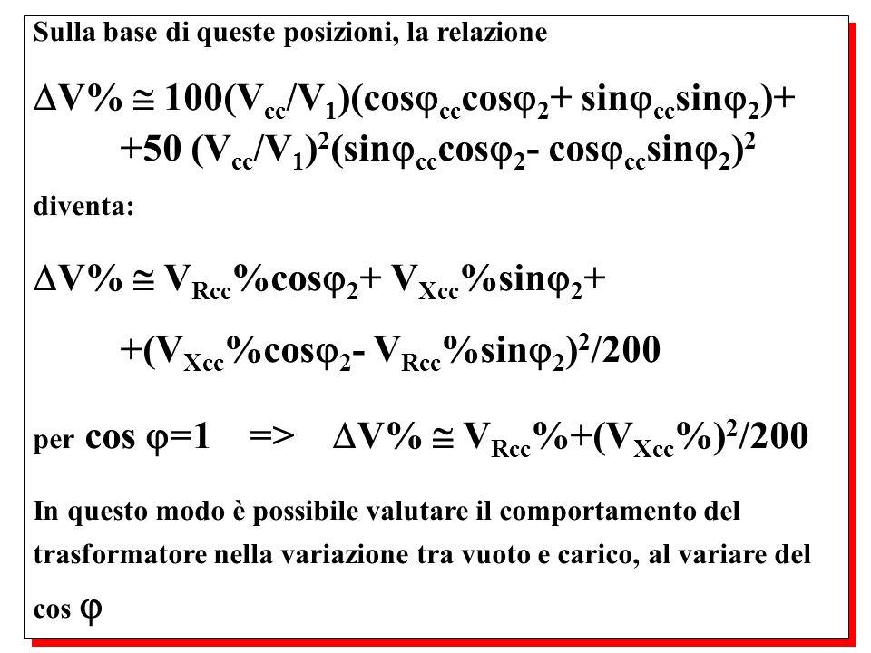 V%  100(Vcc/V1)(coscccos2+ sinccsin2)+