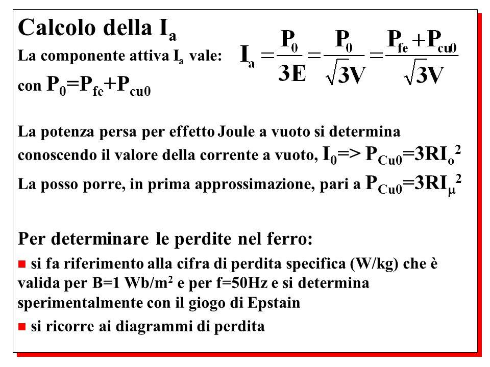 Calcolo della Ia Per determinare le perdite nel ferro: