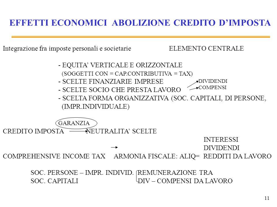 EFFETTI ECONOMICI ABOLIZIONE CREDITO D'IMPOSTA