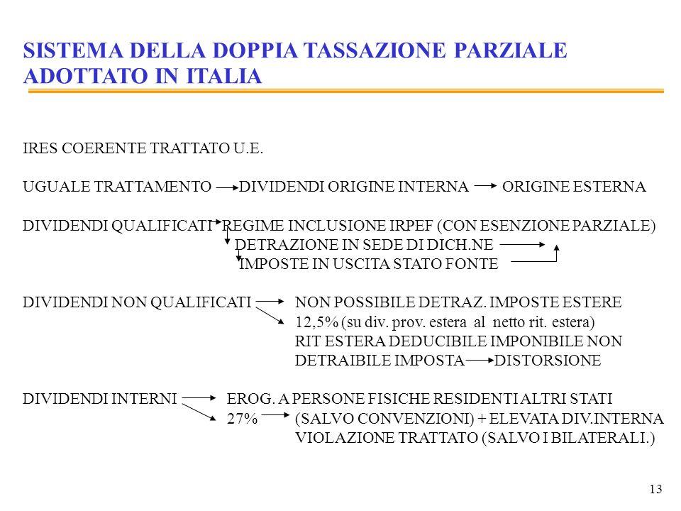 SISTEMA DELLA DOPPIA TASSAZIONE PARZIALE ADOTTATO IN ITALIA