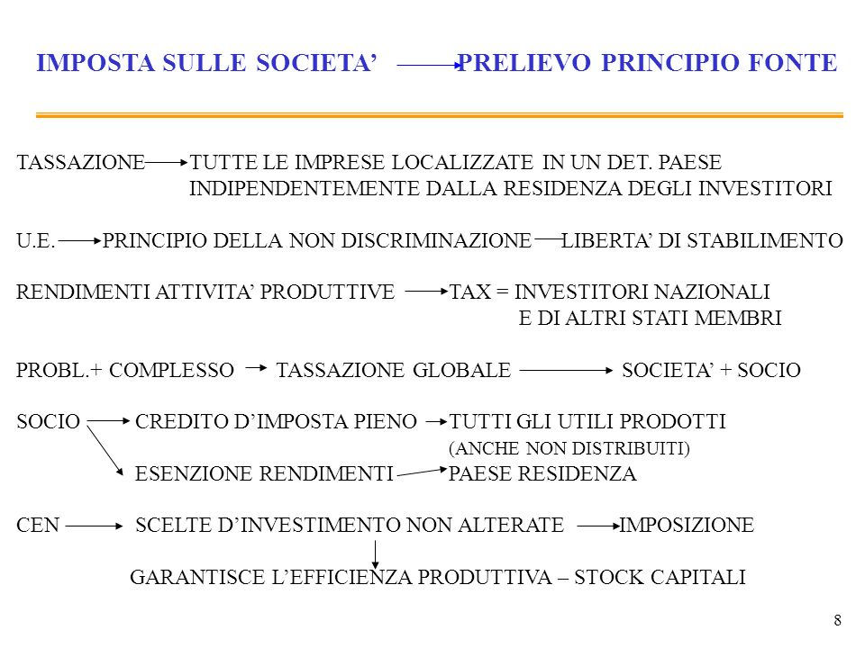 IMPOSTA SULLE SOCIETA' PRELIEVO PRINCIPIO FONTE