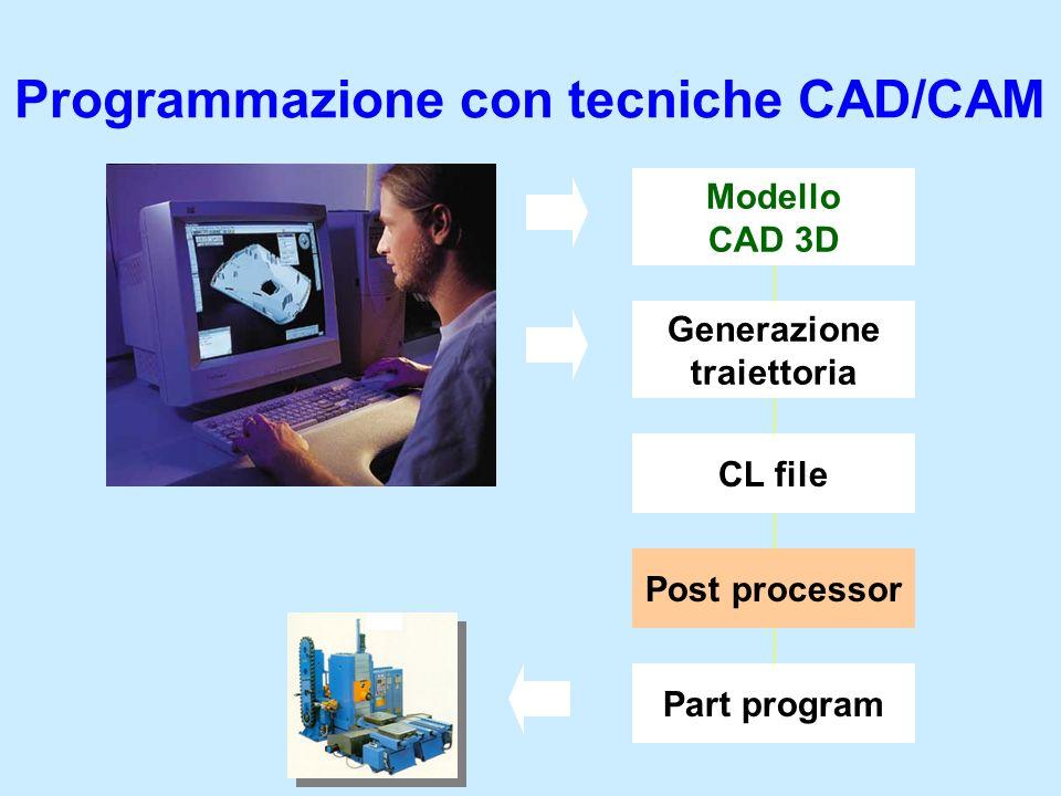 Programmazione con tecniche CAD/CAM