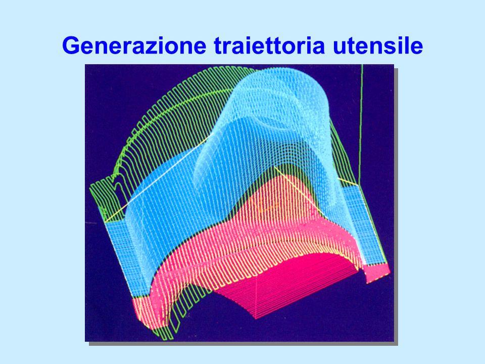 Generazione traiettoria utensile