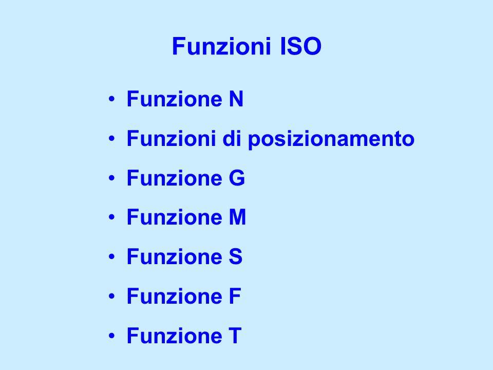 Funzioni ISO Funzione N Funzioni di posizionamento Funzione G