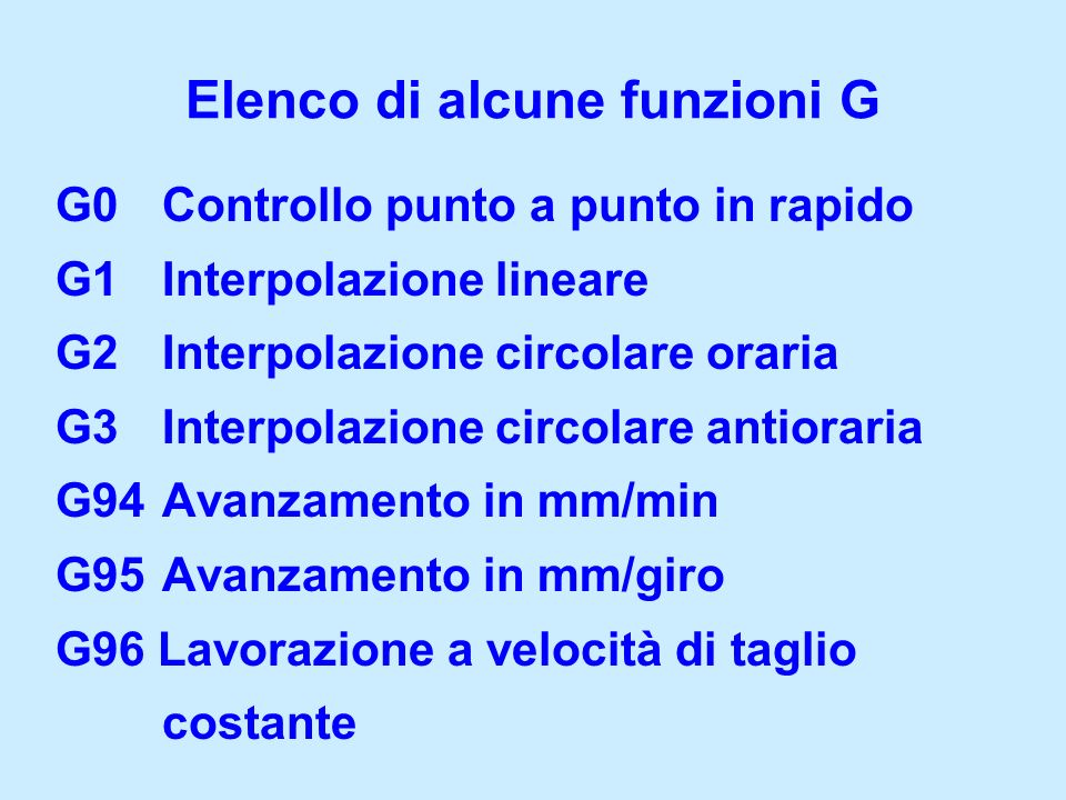 Elenco di alcune funzioni G