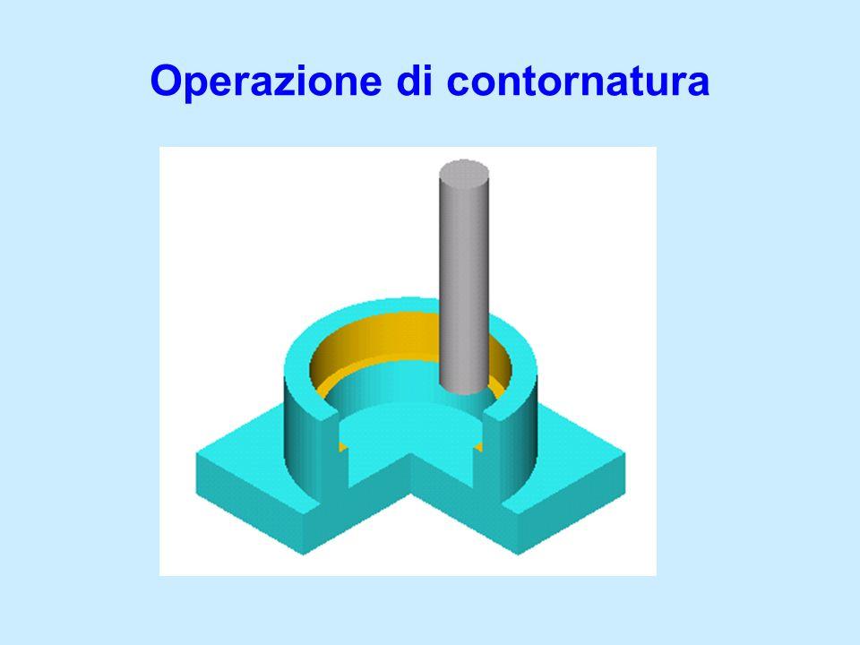 Operazione di contornatura