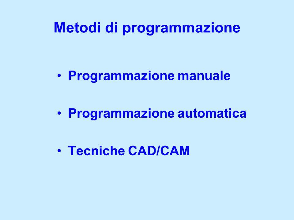 Metodi di programmazione