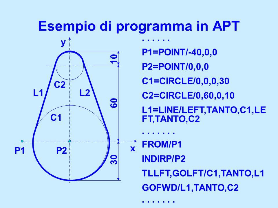 Esempio di programma in APT