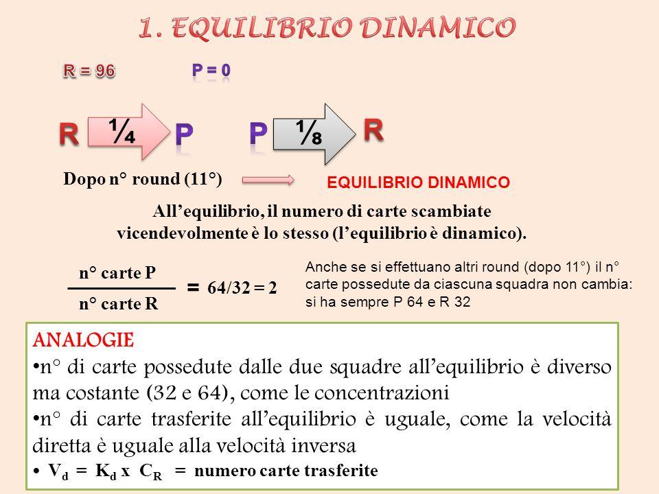¼ ⅛ R P P R 1. EQUILIBRIO DINAMICO = ANALOGIE