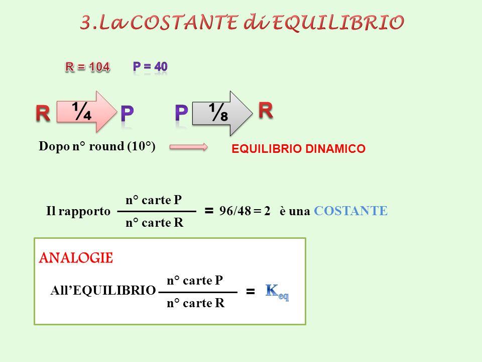3.La COSTANTE di EQUILIBRIO