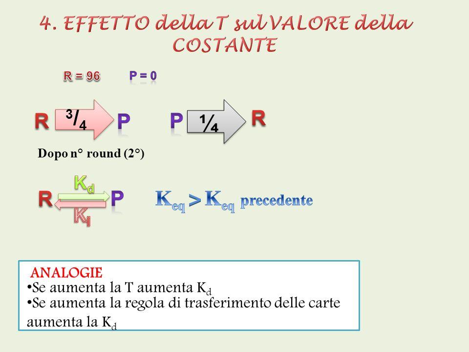 4. EFFETTO della T sul VALORE della COSTANTE