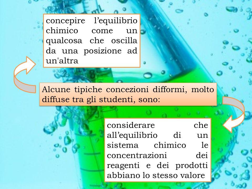 concepire l'equilibrio chimico come un qualcosa che oscilla da una posizione ad un altra