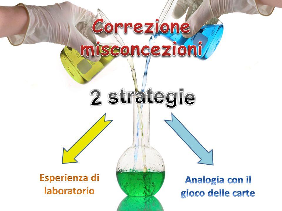 2 strategie Correzione misconcezioni Esperienza di laboratorio