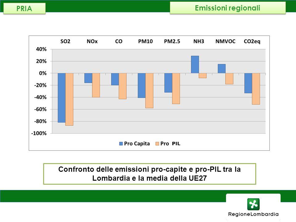 Emissioni regionali PRIA