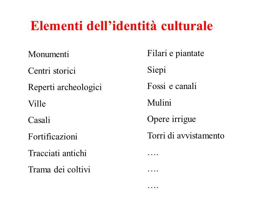 Elementi dell'identità culturale