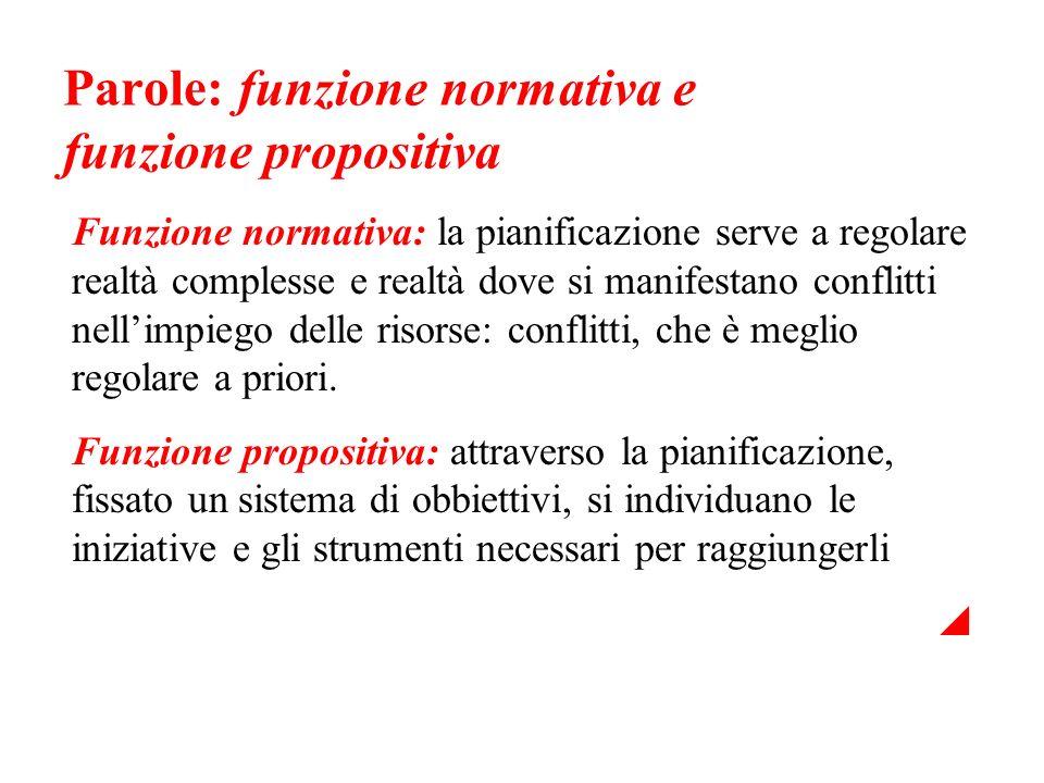 Parole: funzione normativa e funzione propositiva