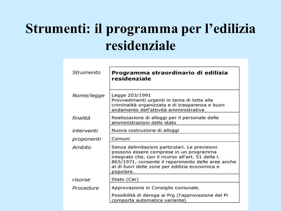Strumenti: il programma per l'edilizia residenziale