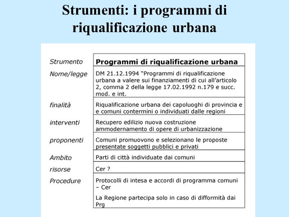 Strumenti: i programmi di riqualificazione urbana