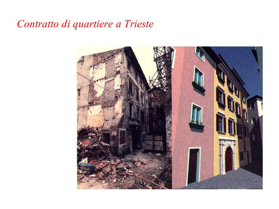 Contratto di quartiere a Trieste