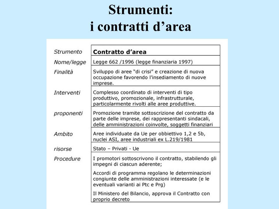Strumenti: i contratti d'area