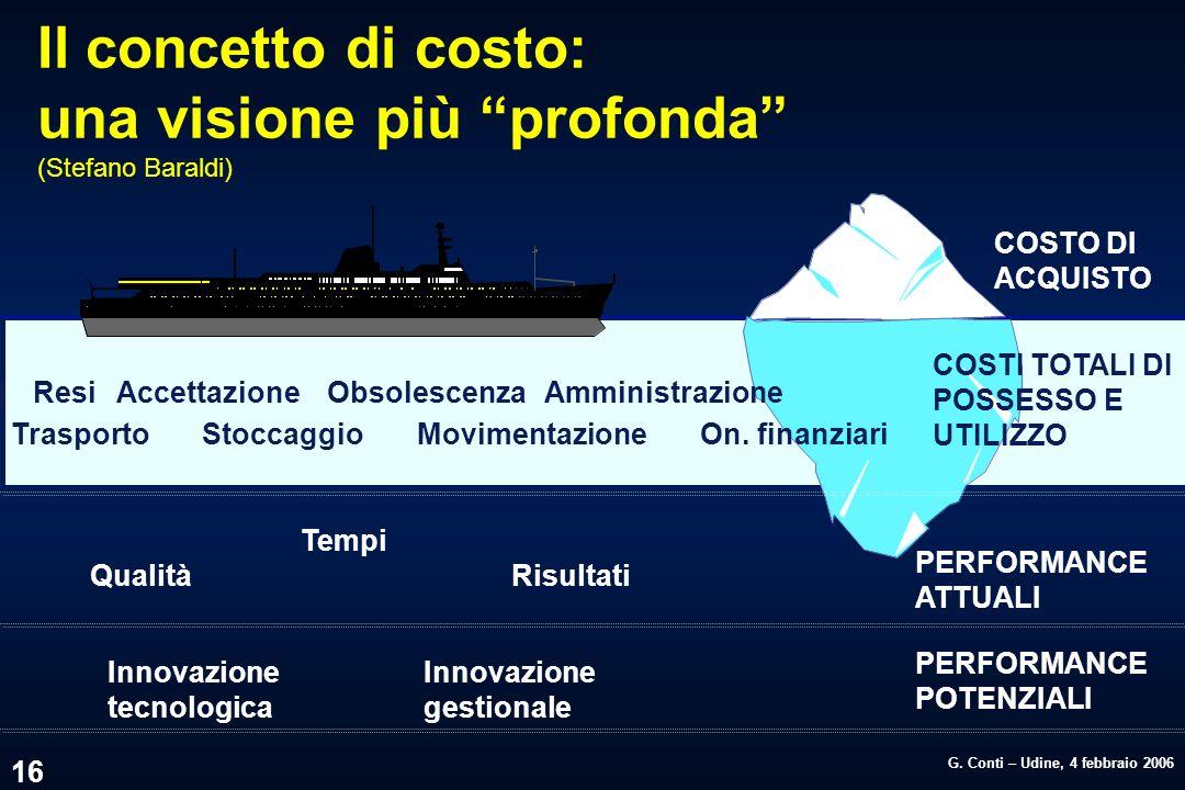 Il concetto di costo: una visione più profonda (Stefano Baraldi)