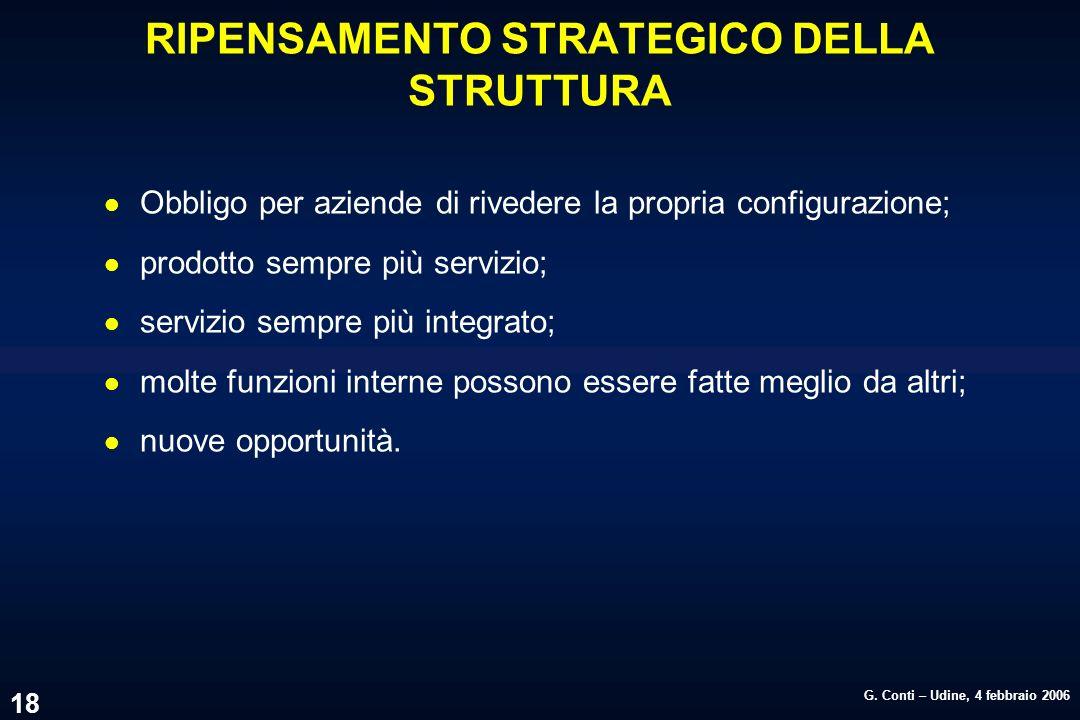 RIPENSAMENTO STRATEGICO DELLA STRUTTURA