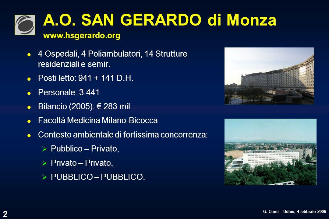 A.O. SAN GERARDO di Monza www.hsgerardo.org