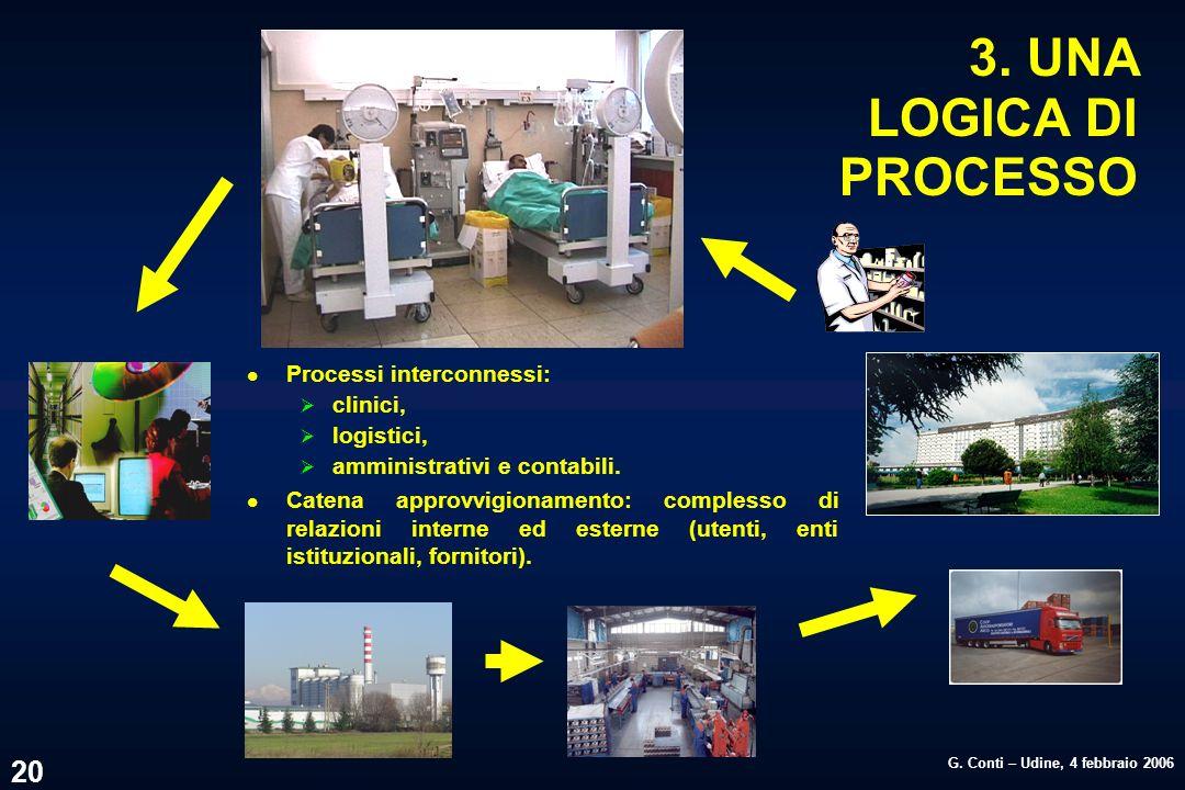 3. UNA LOGICA DI PROCESSO Processi interconnessi: clinici, logistici,