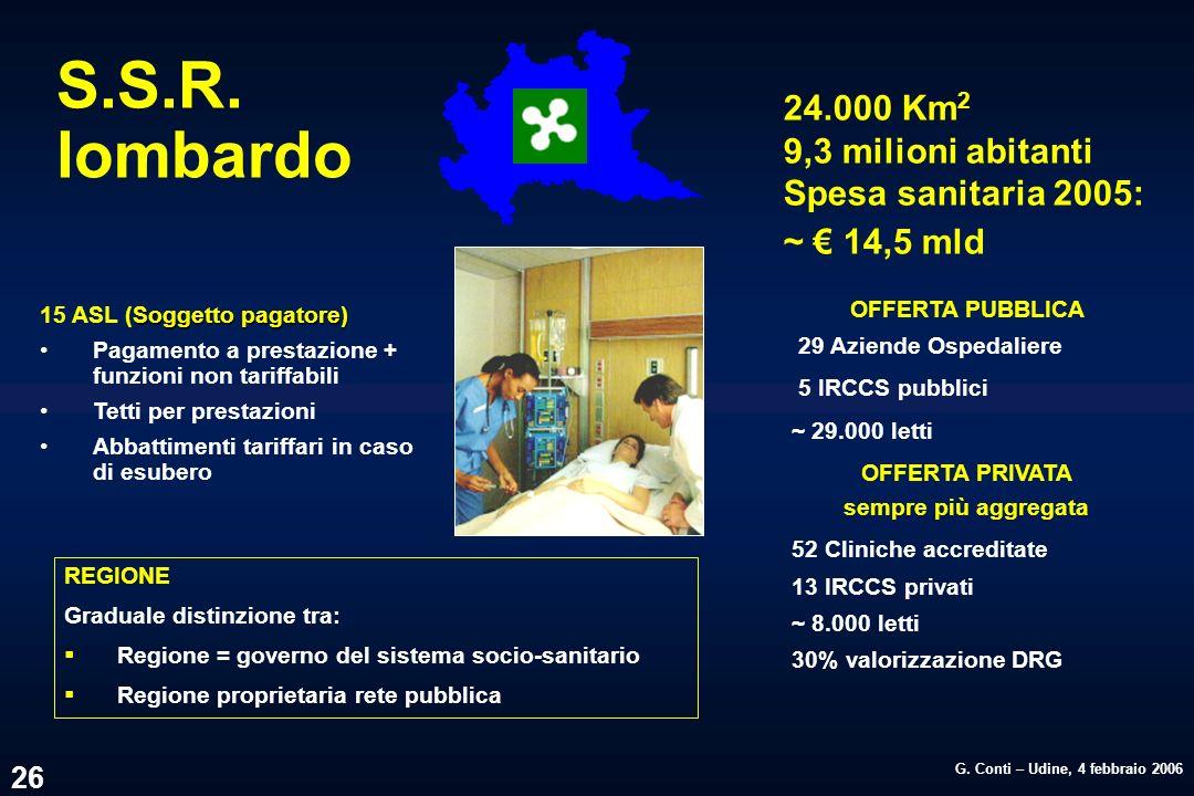 S.S.R. lombardo 24.000 Km2 9,3 milioni abitanti Spesa sanitaria 2005: