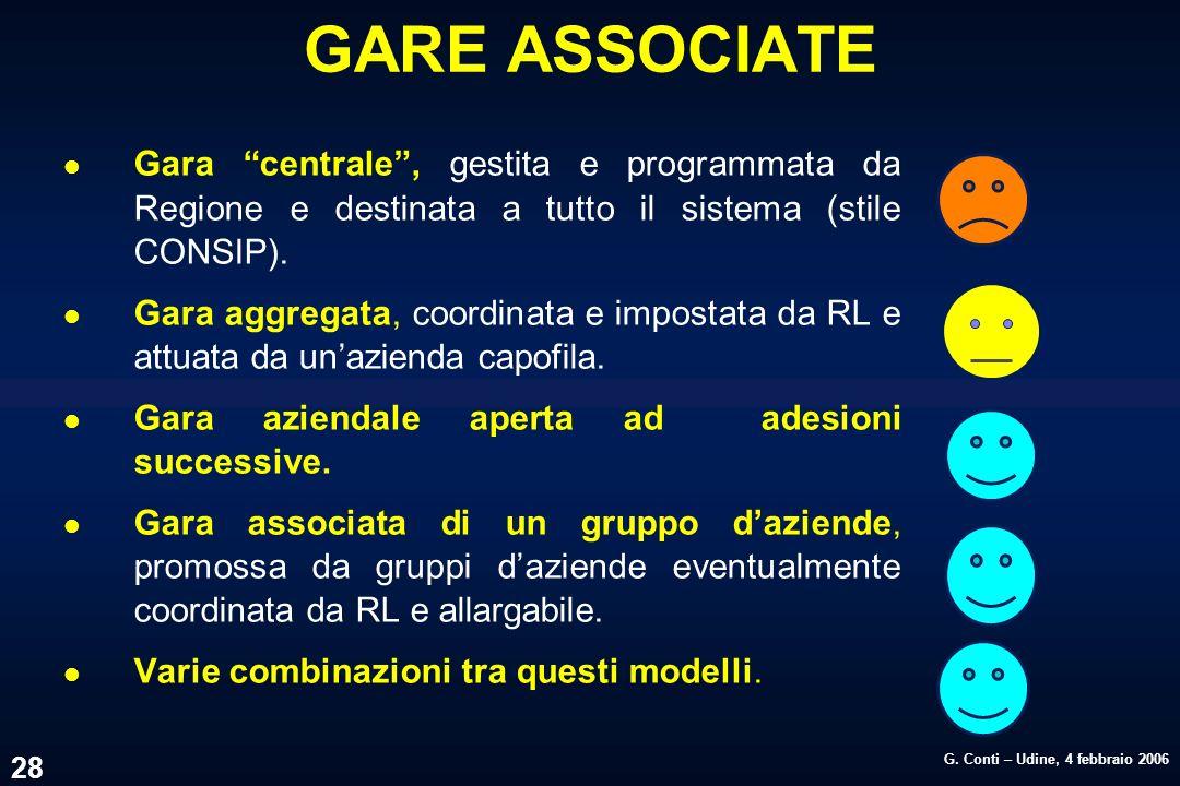 GARE ASSOCIATE Gara centrale , gestita e programmata da Regione e destinata a tutto il sistema (stile CONSIP).