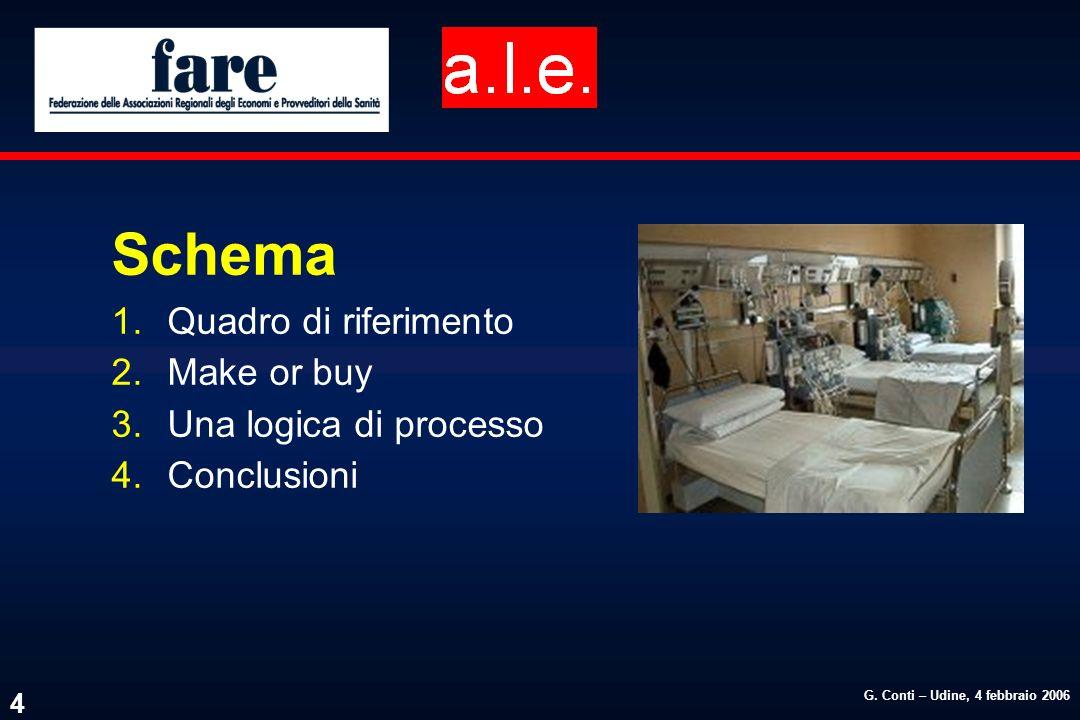 Schema Quadro di riferimento Make or buy Una logica di processo