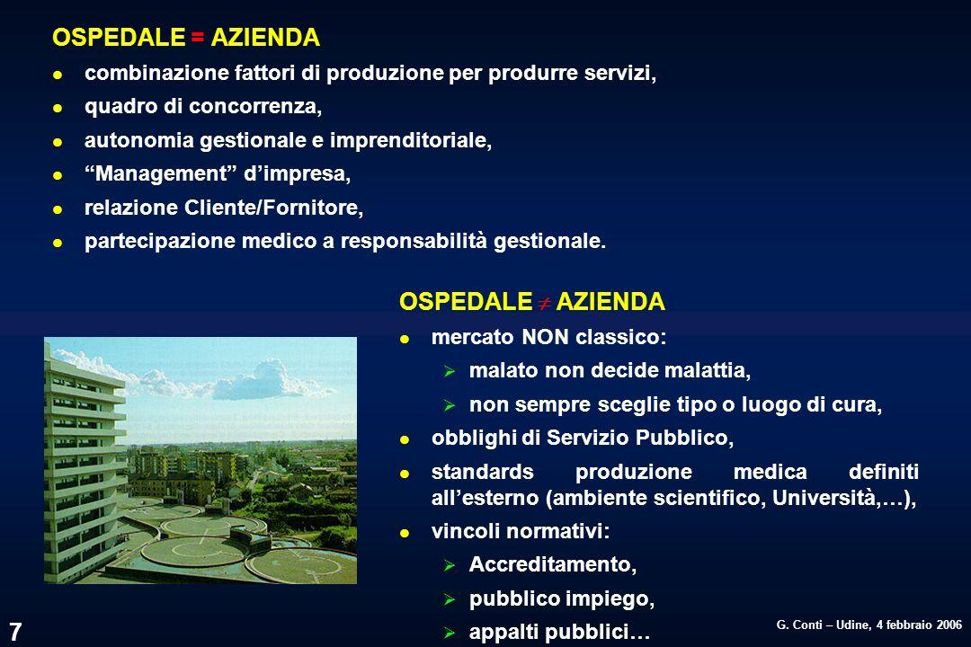 OSPEDALE = AZIENDA OSPEDALE  AZIENDA
