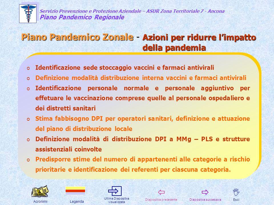 Piano Pandemico Zonale - Azioni per ridurre l'impatto