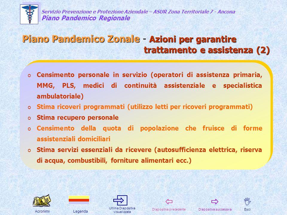 Piano Pandemico Zonale - Azioni per garantire