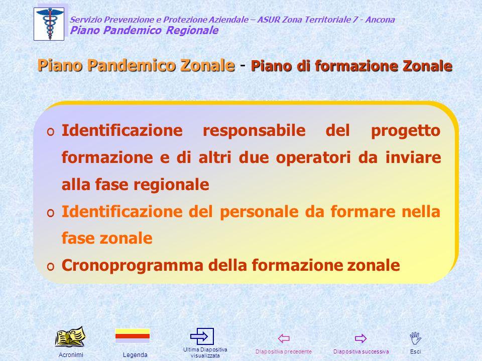 Piano Pandemico Zonale - Piano di formazione Zonale