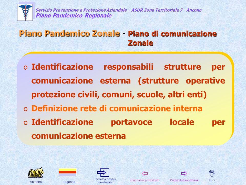 Piano Pandemico Zonale - Piano di comunicazione