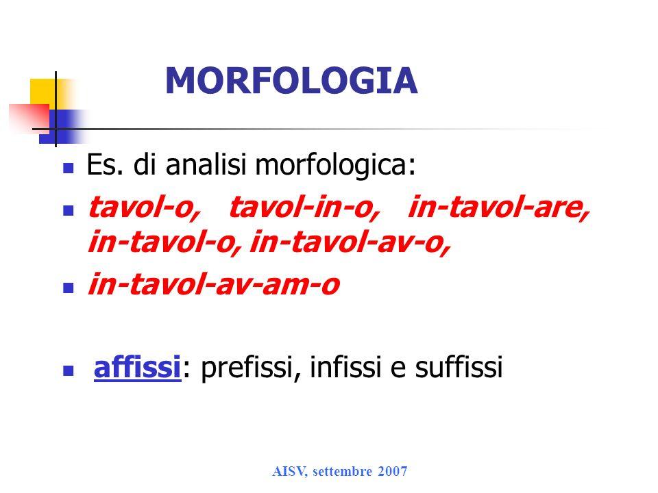 MORFOLOGIA Es. di analisi morfologica: