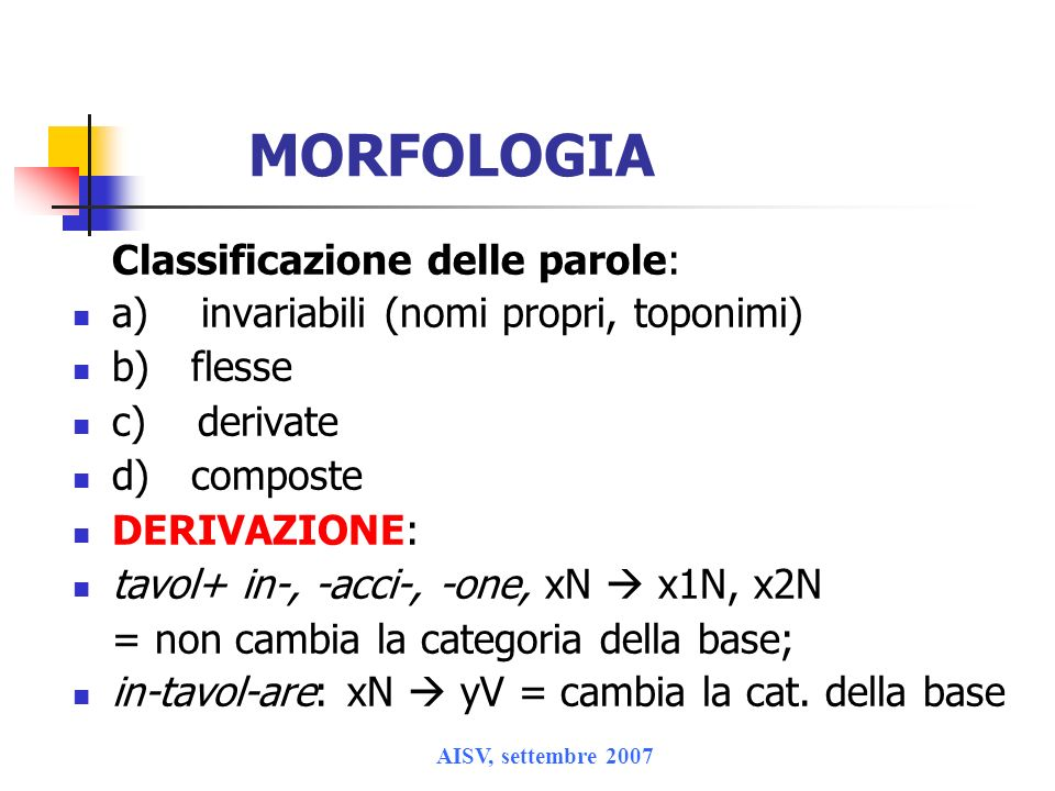 MORFOLOGIA Classificazione delle parole: