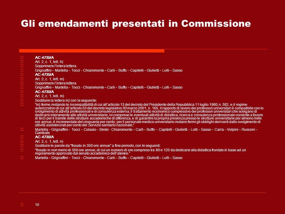 Gli emendamenti presentati in Commissione