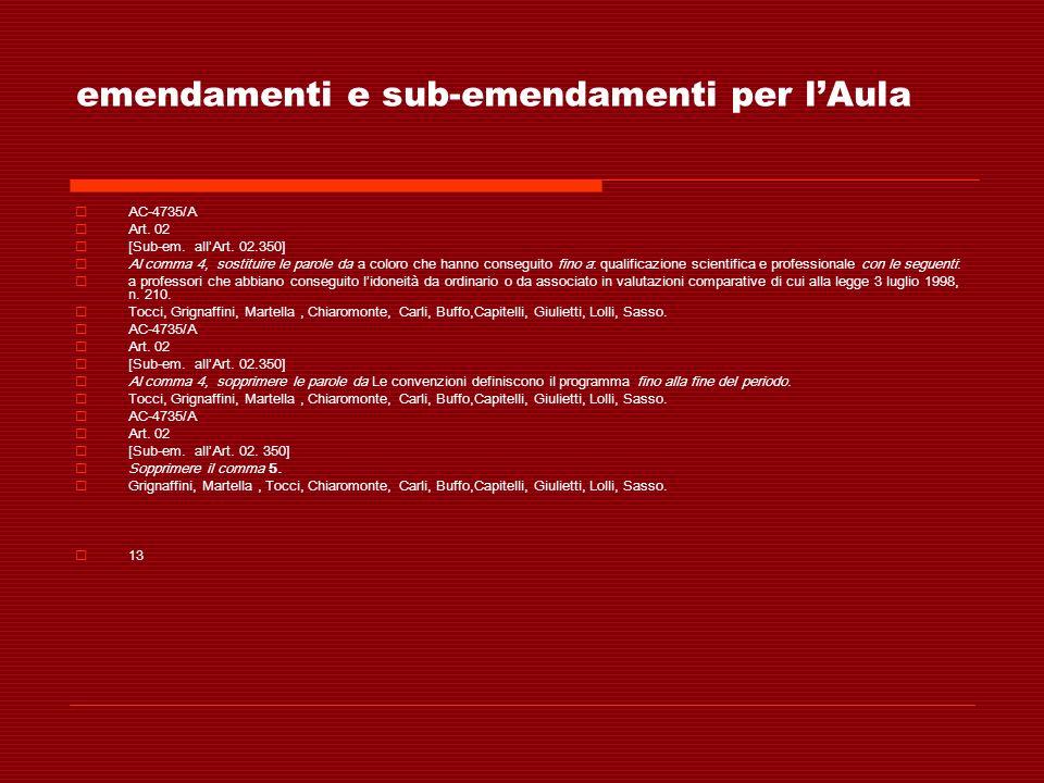 emendamenti e sub-emendamenti per l'Aula
