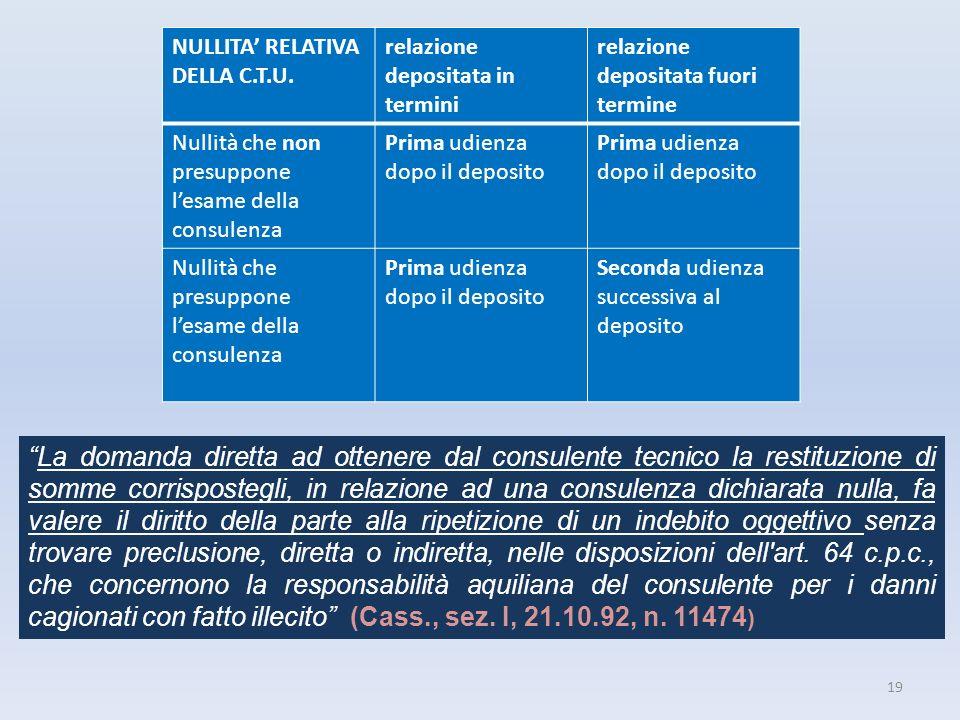 NULLITA' RELATIVA DELLA C.T.U.