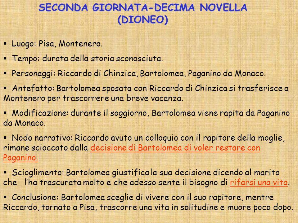 SECONDA GIORNATA-DECIMA NOVELLA (DIONEO)