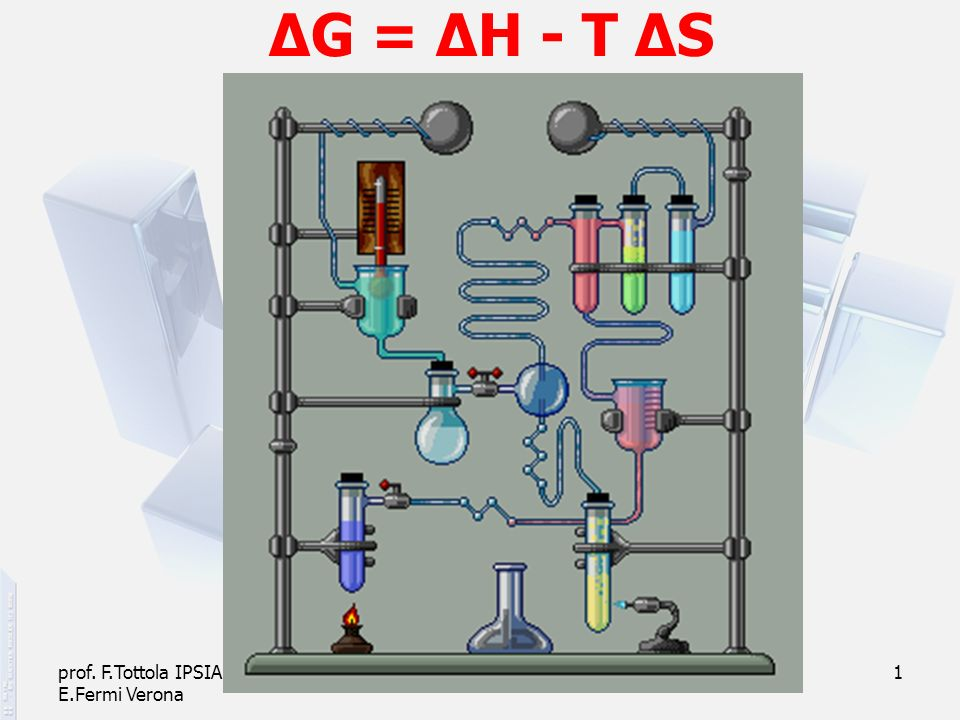 ΔG = ΔH - T ΔS prof. F.Tottola IPSIA E.Fermi Verona